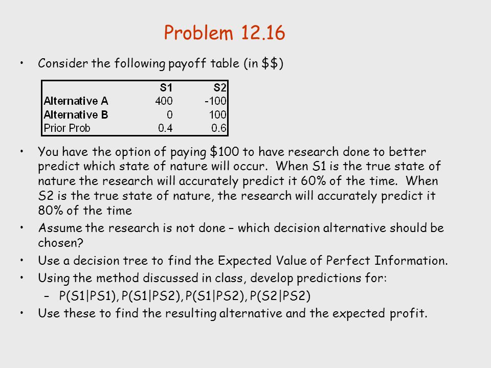 Problem 12.16 Consider the following payoff table (in $$)