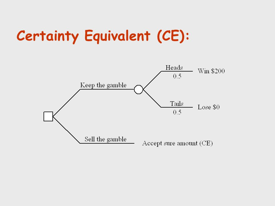 Certainty Equivalent (CE):