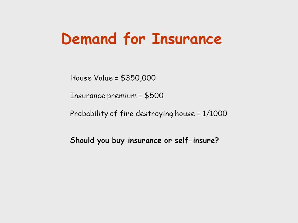 Demand for Insurance House Value = $350,000 Insurance premium = $500