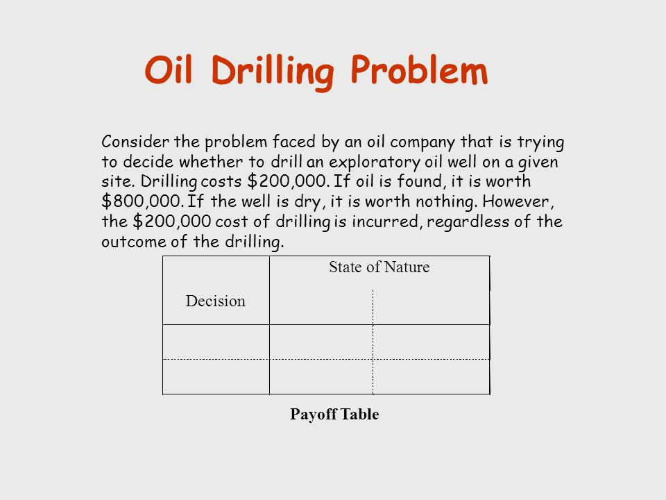 Oil Drilling Problem