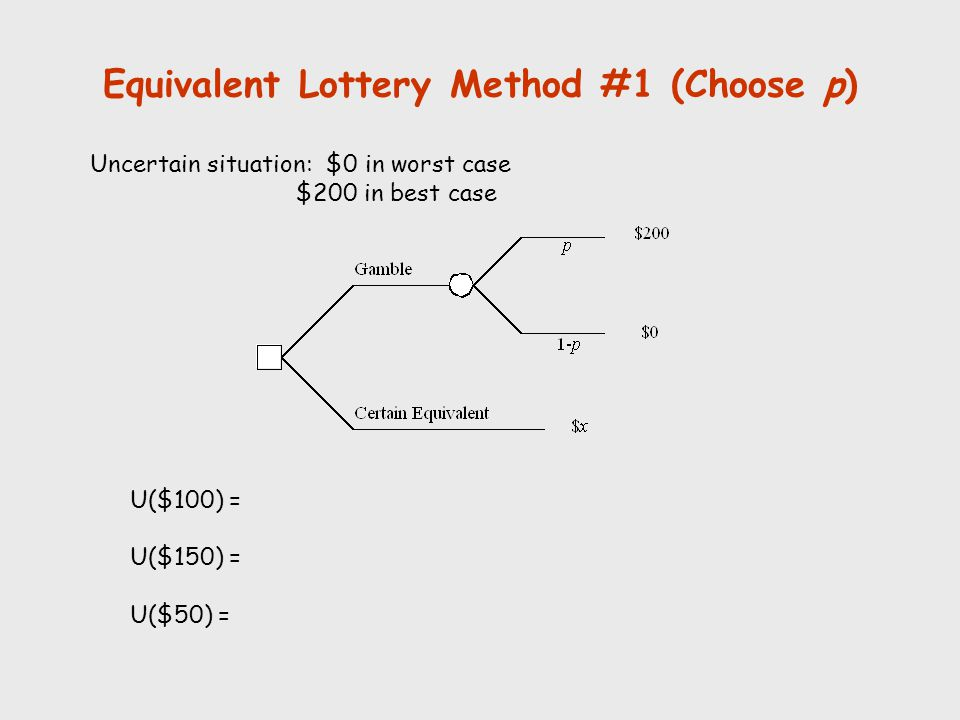 Equivalent Lottery Method #1 (Choose p)