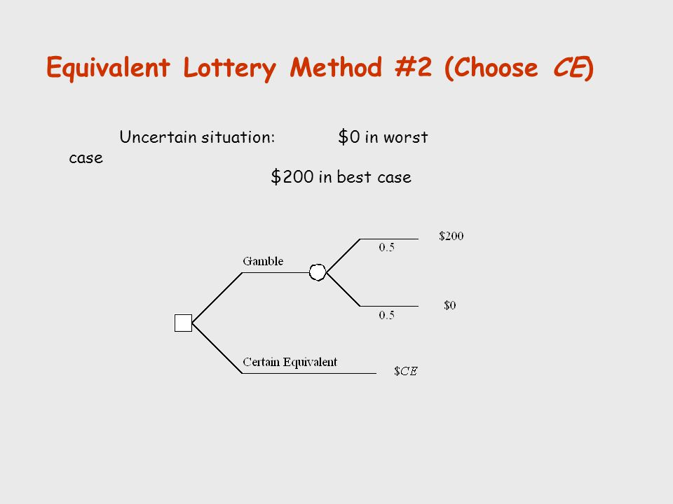 Equivalent Lottery Method #2 (Choose CE)