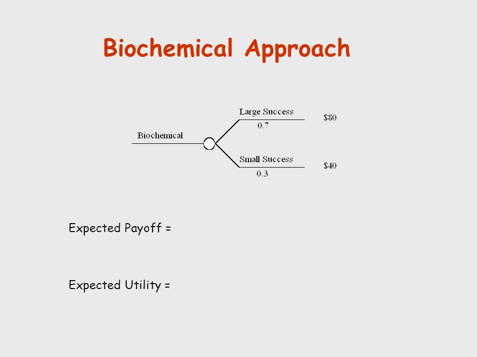 Biochemical Approach Expected Payoff = Expected Utility =