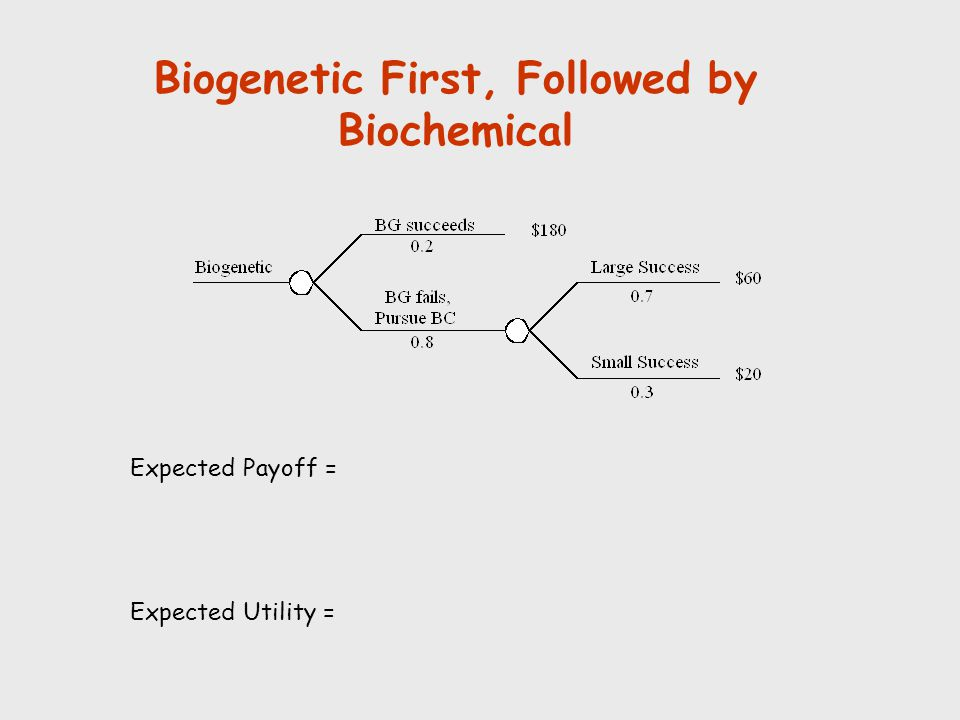 Biogenetic First, Followed by Biochemical