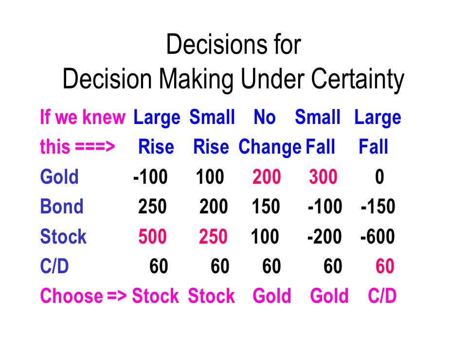 Decisions for Decision Making Under Certainty