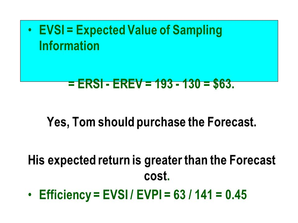 EVSI = Expected Value of Sampling Information