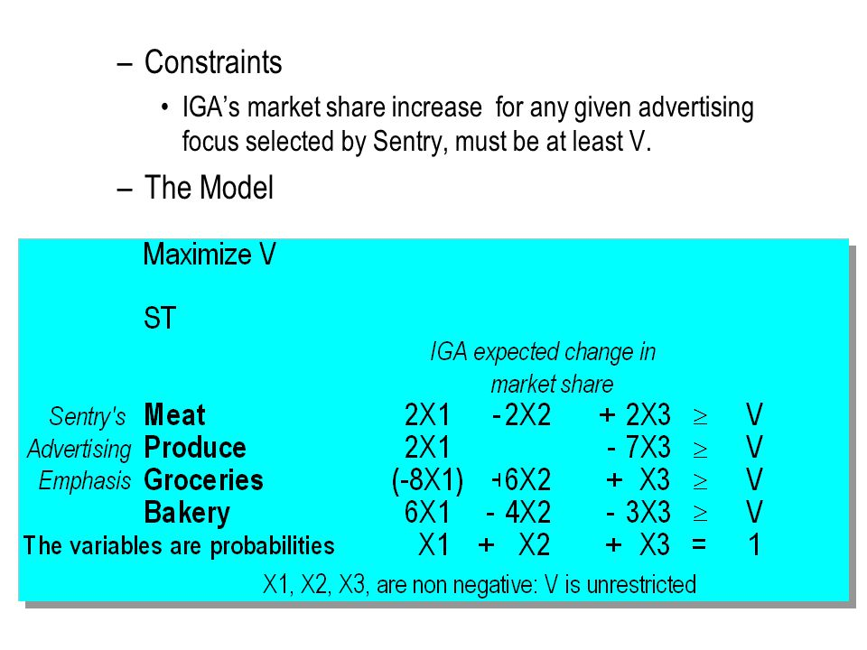 Constraints IGA's market share increase for any given advertising focus selected by Sentry, must be at least V.