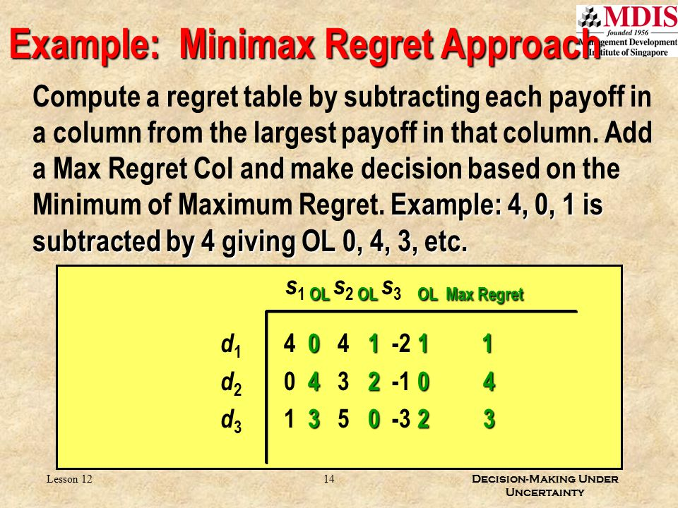 Example: Minimax Regret Approach
