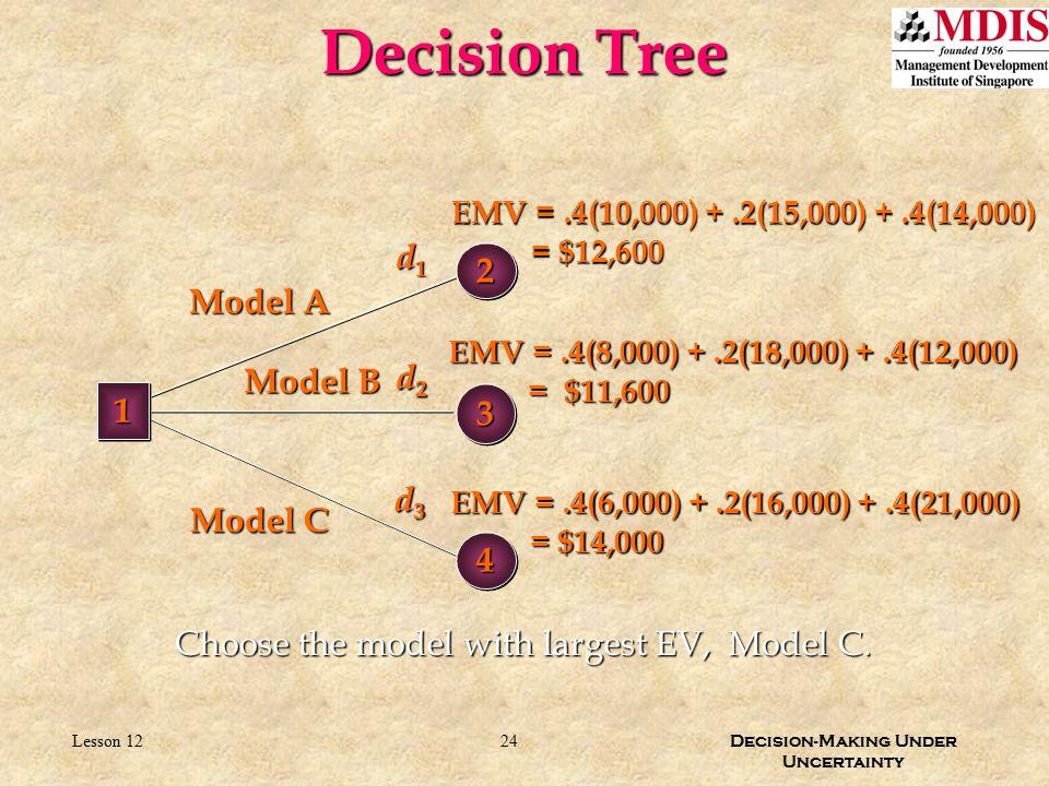 Decision Tree d1 2 Model A Model B d2