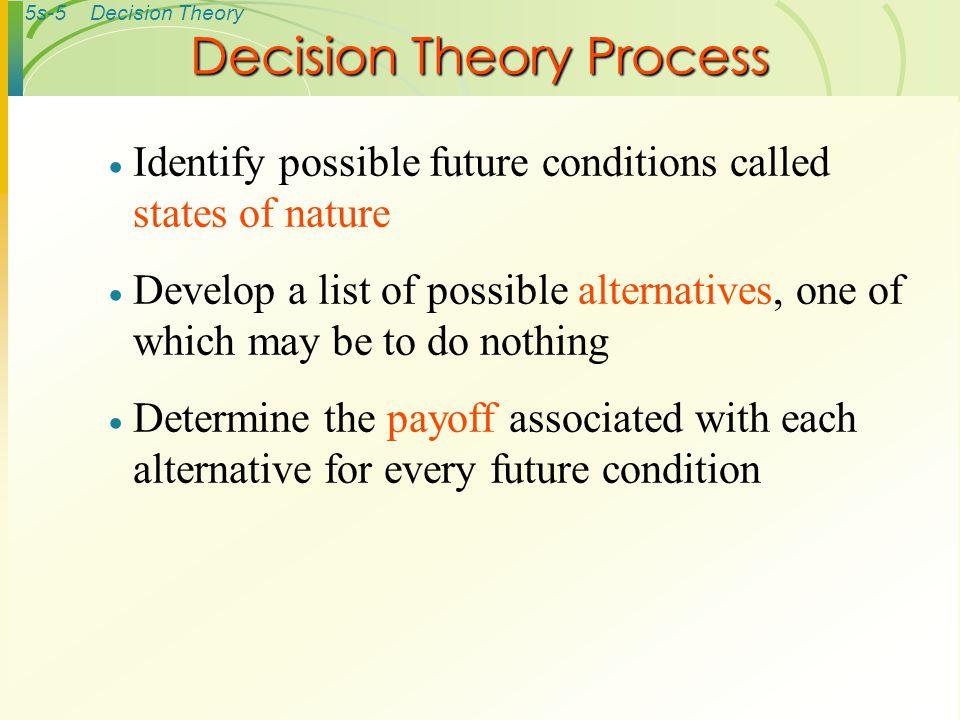 Decision Theory Process