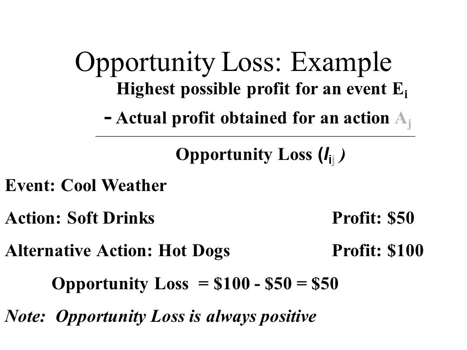 Opportunity Loss: Example