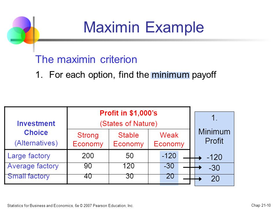Maximin Example The maximin criterion