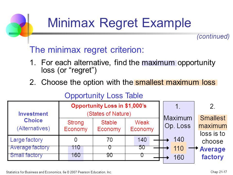 Minimax Regret Example