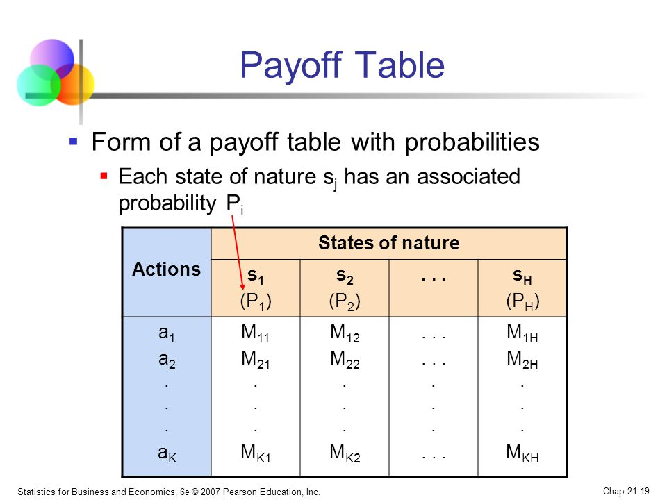 Payoff Table Form of a payoff table with probabilities