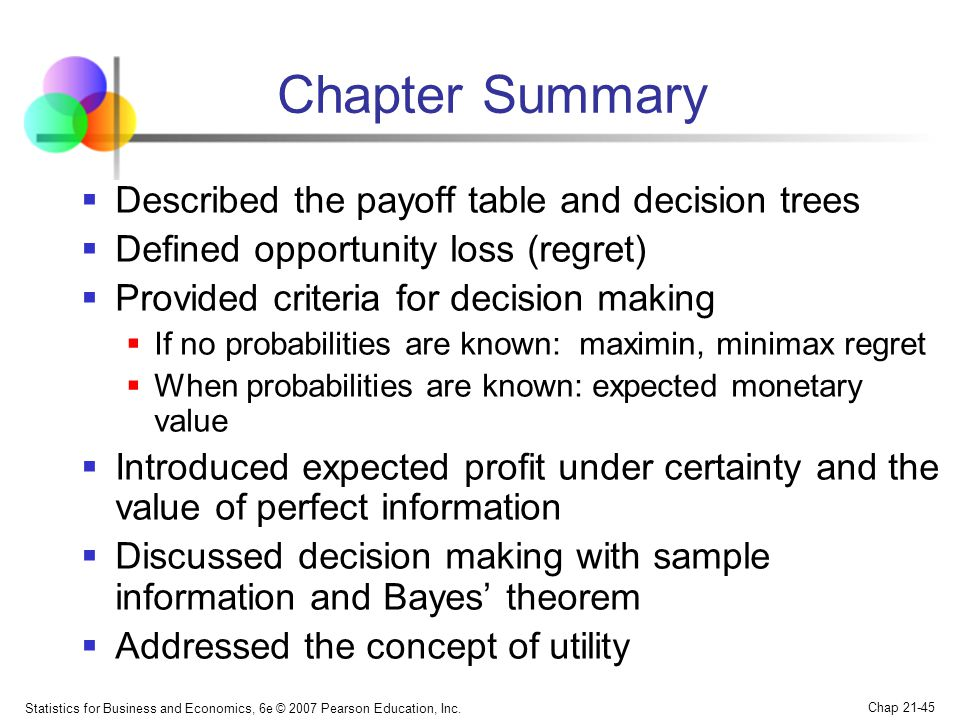 Chapter Summary Described the payoff table and decision trees