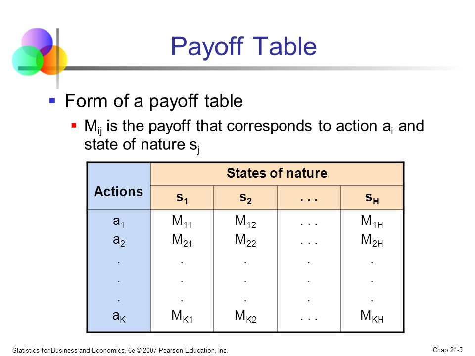 Payoff Table Form of a payoff table