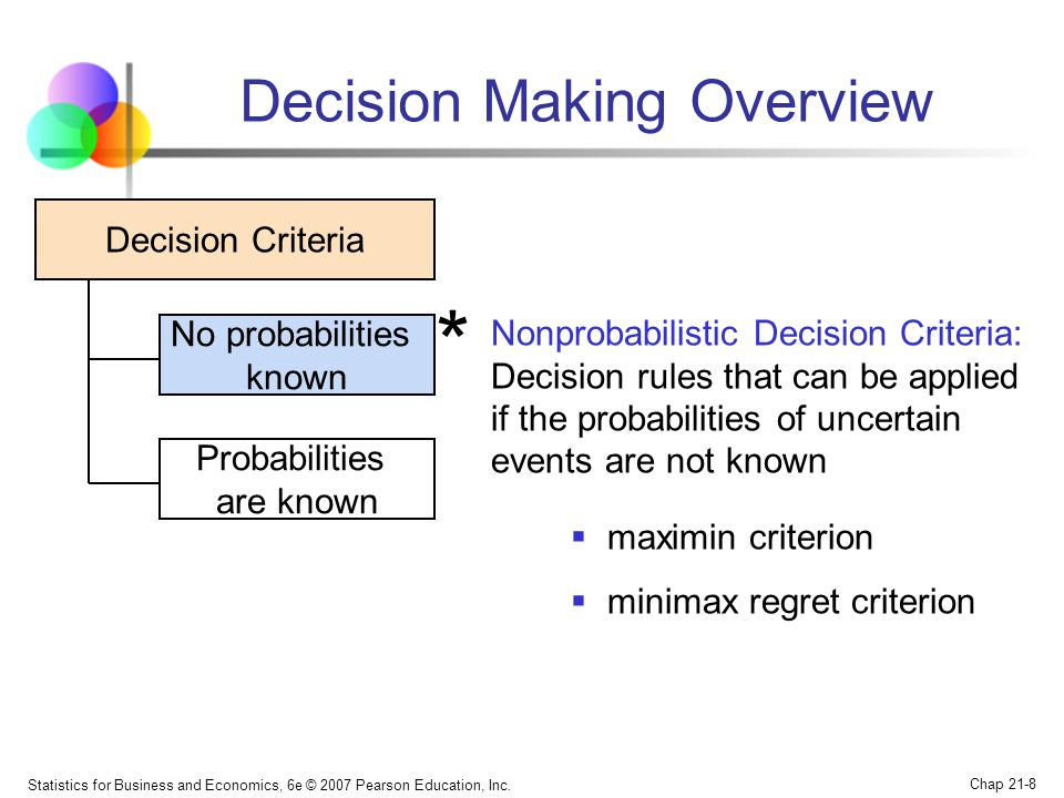 Decision Making Overview