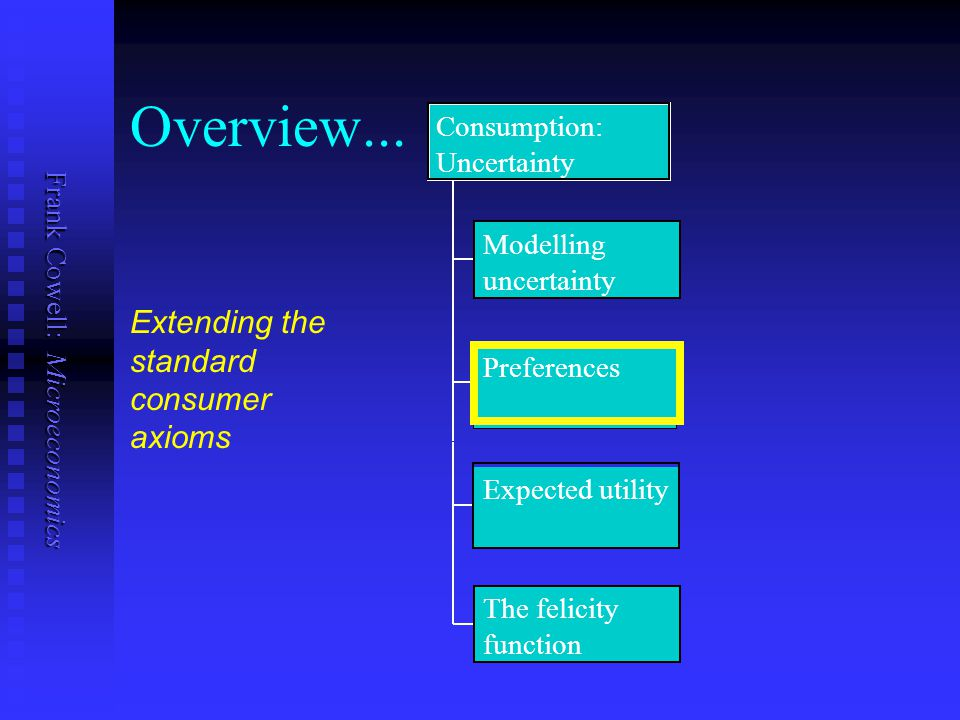 Overview... Extending the standard consumer axioms