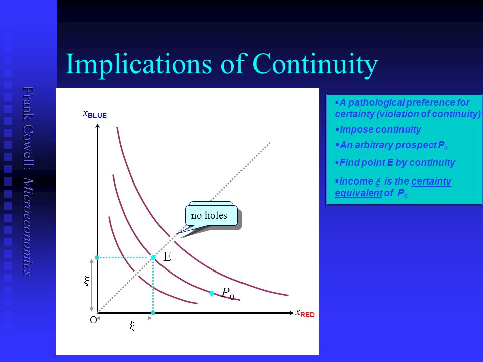 Implications of Continuity