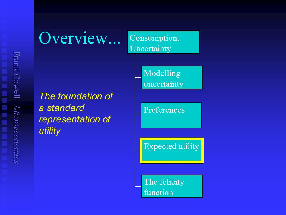 Overview... The foundation of a standard representation of utility