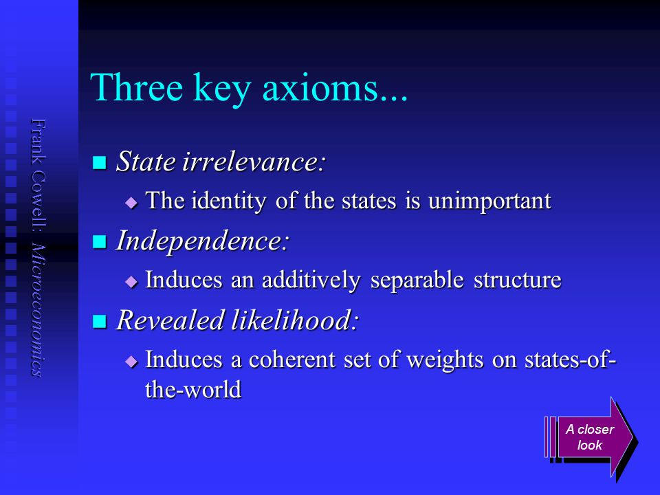 Three key axioms... State irrelevance: Independence: