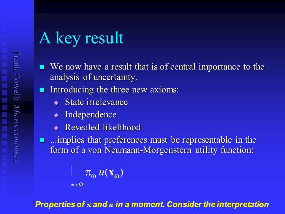 A key result å pw u(xw) w ÎW