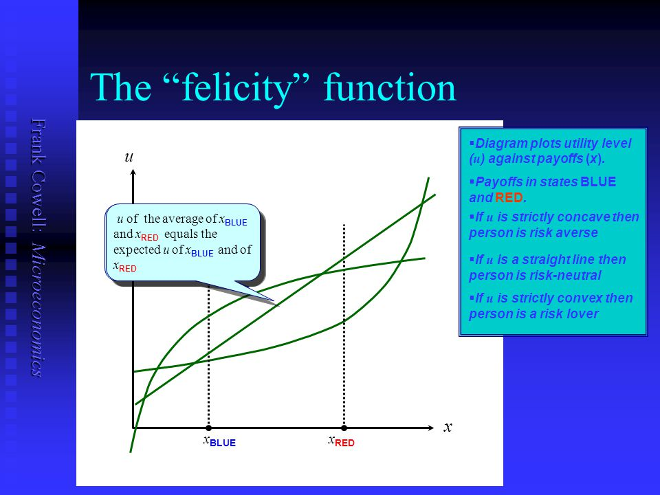The felicity function