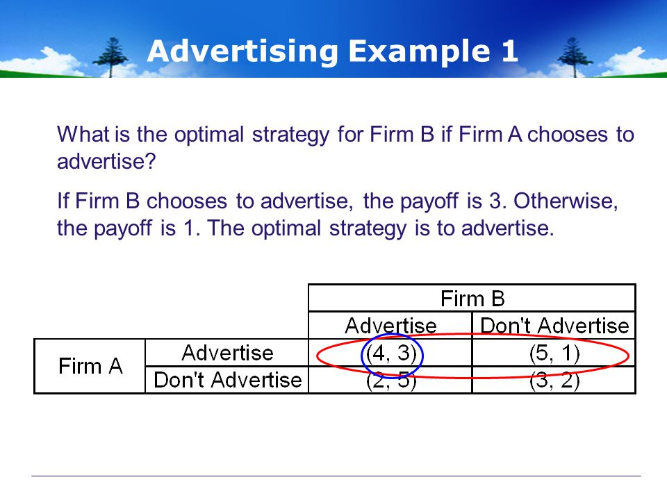 Advertising Example 1 What is the optimal strategy for Firm B if Firm A chooses to advertise