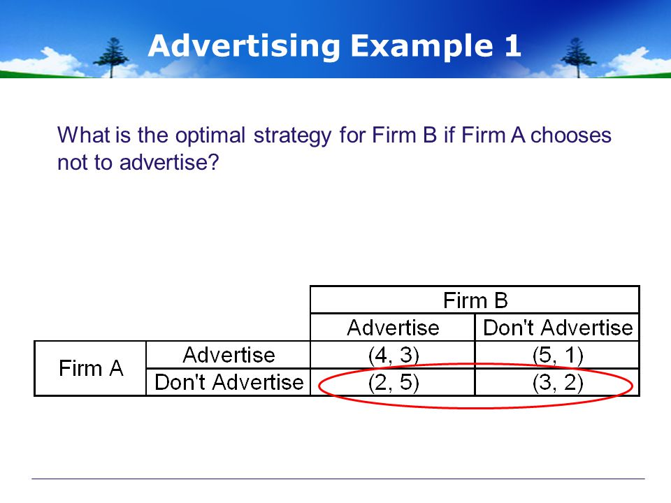 Advertising Example 1 What is the optimal strategy for Firm B if Firm A chooses not to advertise