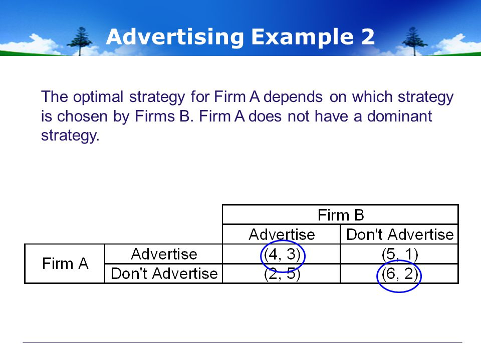 Advertising Example 2 The optimal strategy for Firm A depends on which strategy is chosen by Firms B.