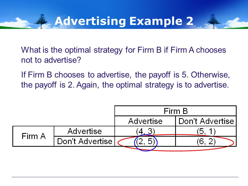 Advertising Example 2 What is the optimal strategy for Firm B if Firm A chooses not to advertise