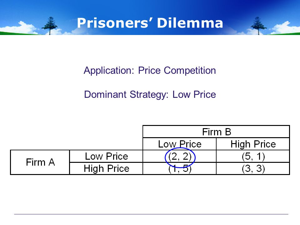 Application: Price Competition Dominant Strategy: Low Price