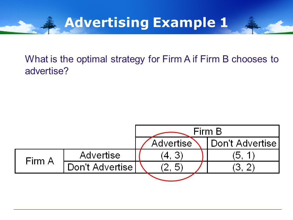 Advertising Example 1 What is the optimal strategy for Firm A if Firm B chooses to advertise