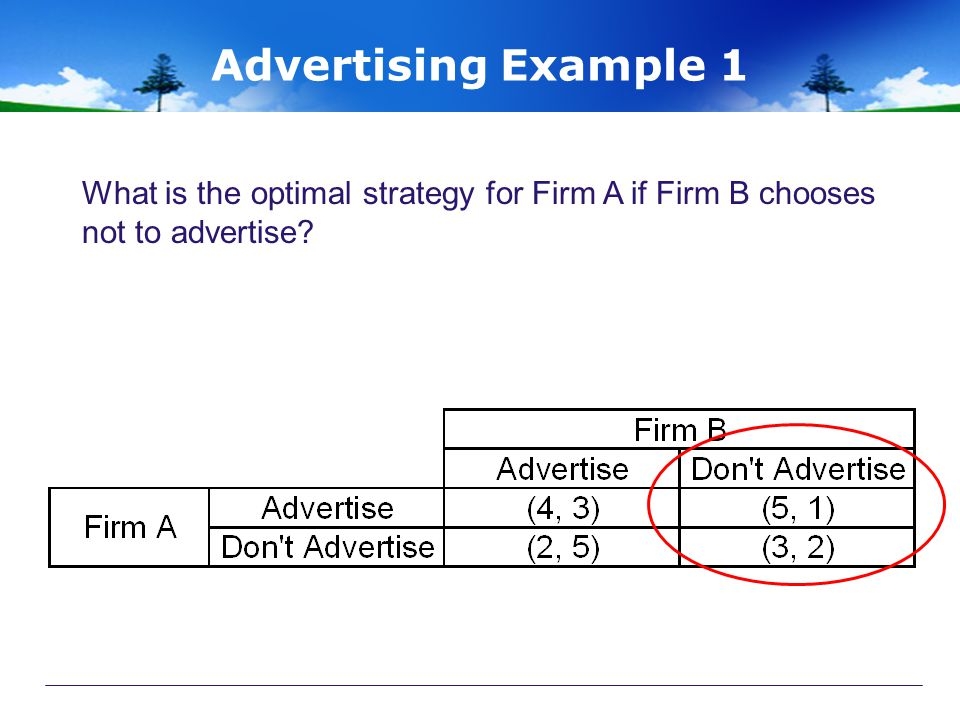 Advertising Example 1 What is the optimal strategy for Firm A if Firm B chooses not to advertise