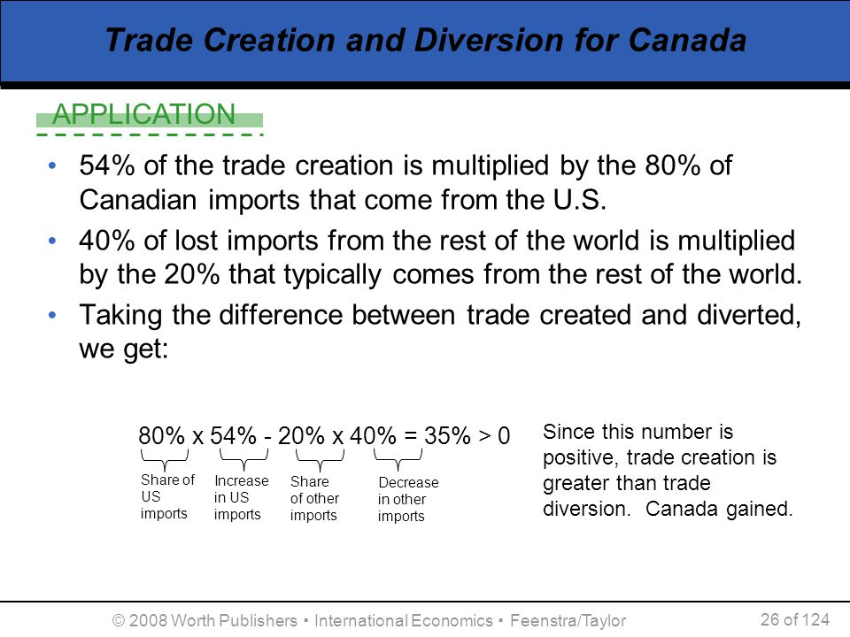 Trade Creation and Diversion for Canada