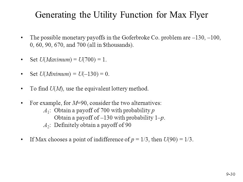 Generating the Utility Function for Max Flyer
