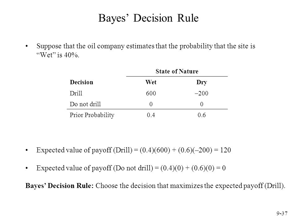 Bayes' Decision Rule Suppose that the oil company estimates that the probability that the site is Wet is 40%.