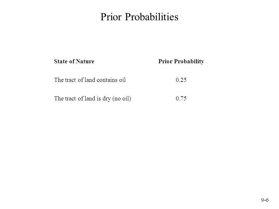 Prior Probabilities State of Nature Prior Probability