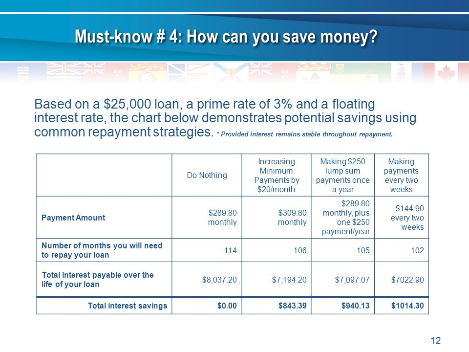 Must-know # 4: How can you save money