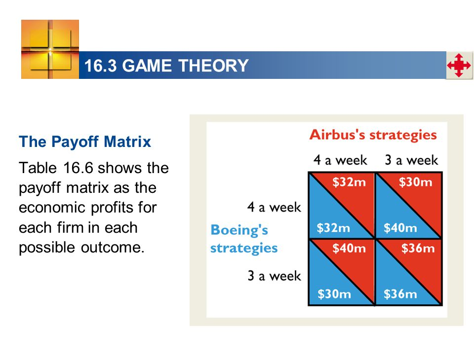 16.3 GAME THEORY The Payoff Matrix
