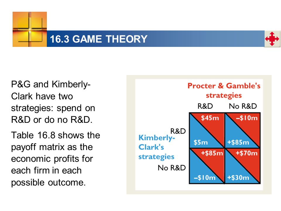 16.3 GAME THEORY P&G and Kimberly- Clark have two strategies: spend on R&D or do no R&D.