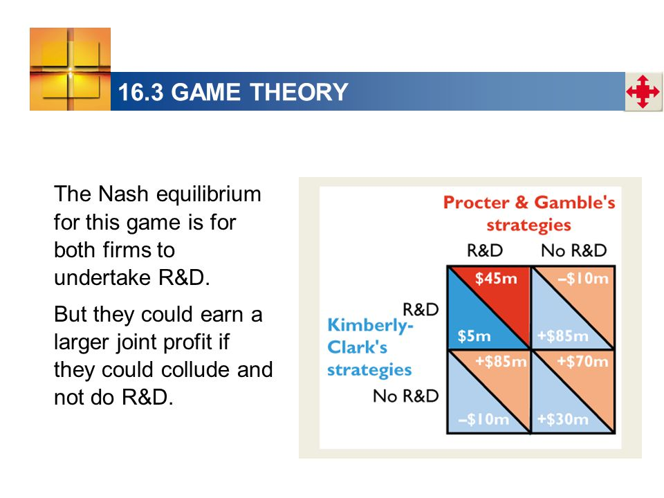 16.3 GAME THEORY The Nash equilibrium for this game is for both firms to undertake R&D.