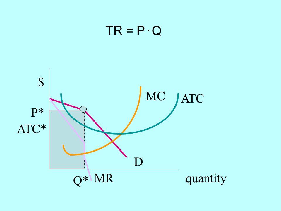 TR = P . Q $ MC ATC P* ATC* D MR quantity Q*