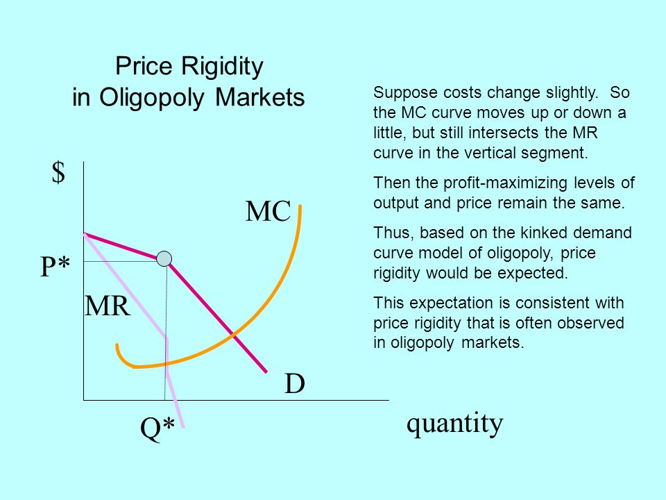 Price Rigidity in Oligopoly Markets