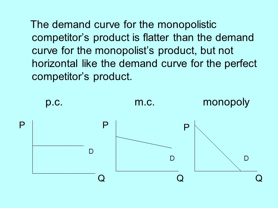 The demand curve for the monopolistic competitor's product is flatter than the demand curve for the monopolist's product, but not horizontal like the demand curve for the perfect competitor's product.