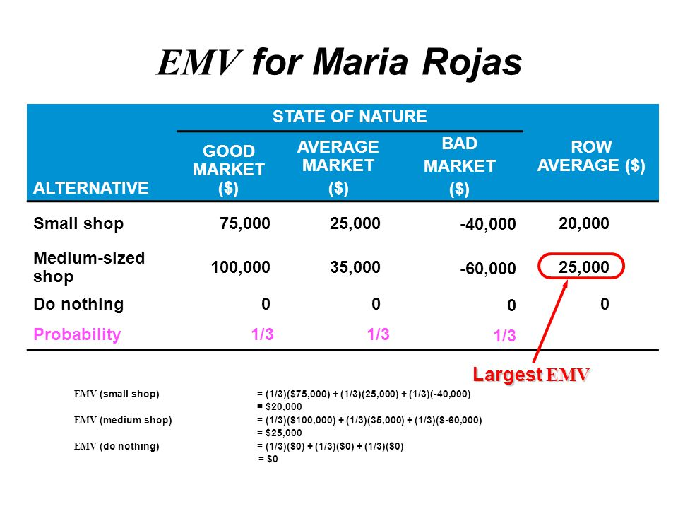 EMV for Maria Rojas Largest EMV STATE OF NATURE ALTERNATIVE