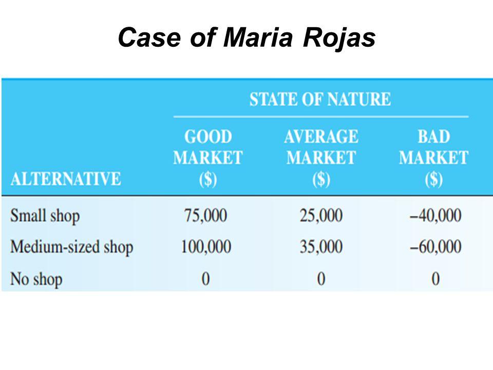 Case of Maria Rojas