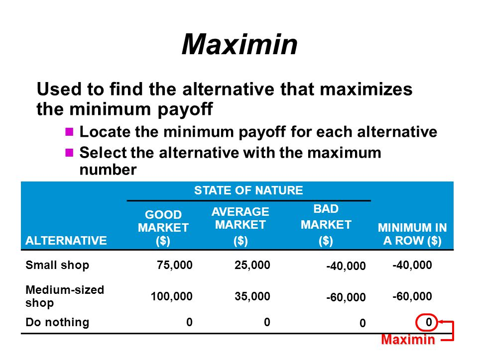 Maximin Used to find the alternative that maximizes the minimum payoff