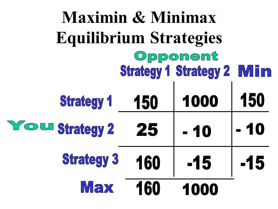 Maximin & Minimax Equilibrium Strategies