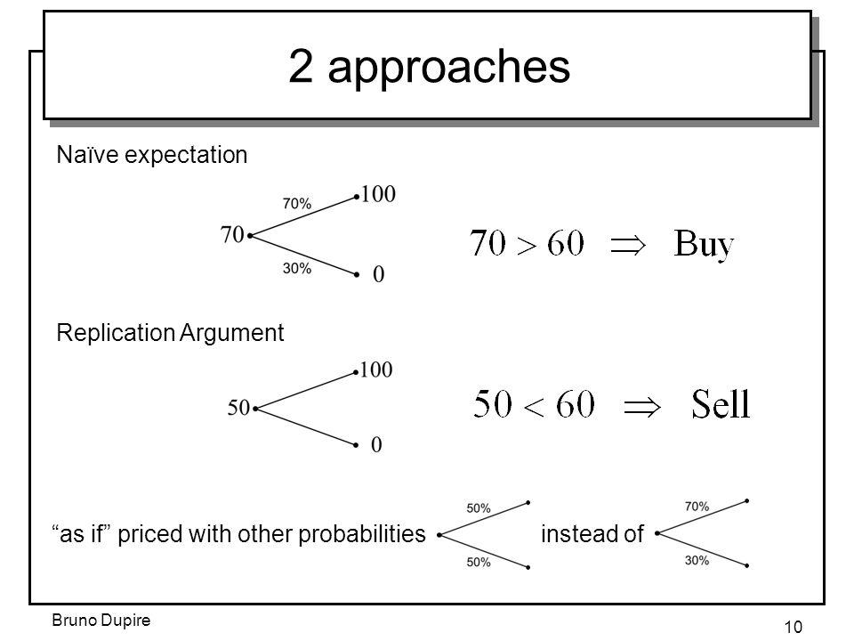 2 approaches Naïve expectation Replication Argument